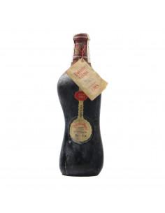 DOLCETTO D'ACQUI 1983 TROGLIA Grandi Bottiglie