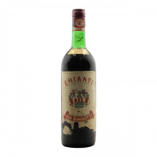 Chianti 1973
