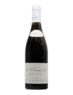 Vini di Borgogna vino naturale Nuits St Georges 1Er Cru (1984)