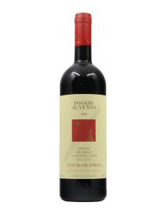 BRUNELLO DI MONTALCINO RISERVA POGGIO AL VENTO 1995 TENUTA COL D'ORCIA Grandi Bottiglie