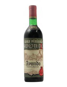 GATTINARA RISERVA SPECIALE 1971 CASA VINICOLA AVONDO Grandi Bottiglie